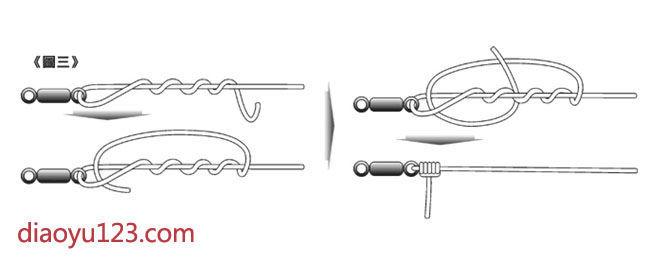 主線與八字環綁法