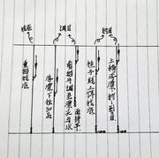 【技巧】梅州钓法—爆护罗非