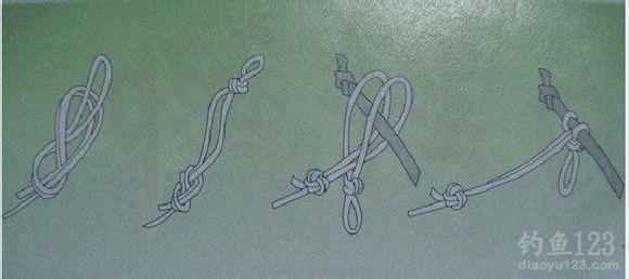 主线和竿稍连接