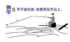 台钓基本操作步骤